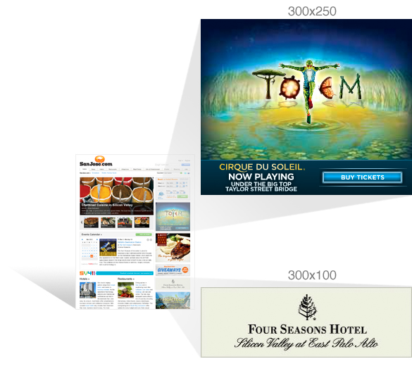Boulevards Display Advertising 300x250 300x100